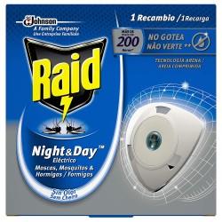 RAID Night & Day...